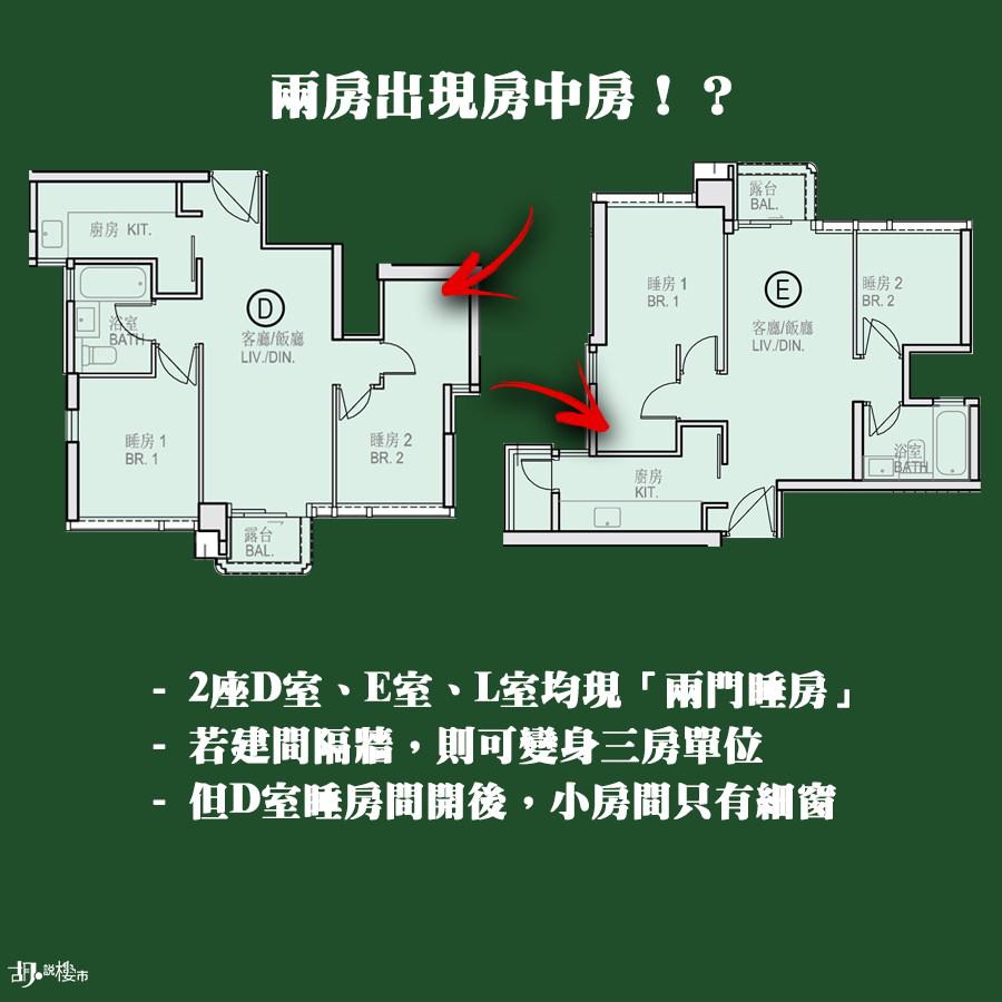 尚.珒溋兩房單位出現房中房!?