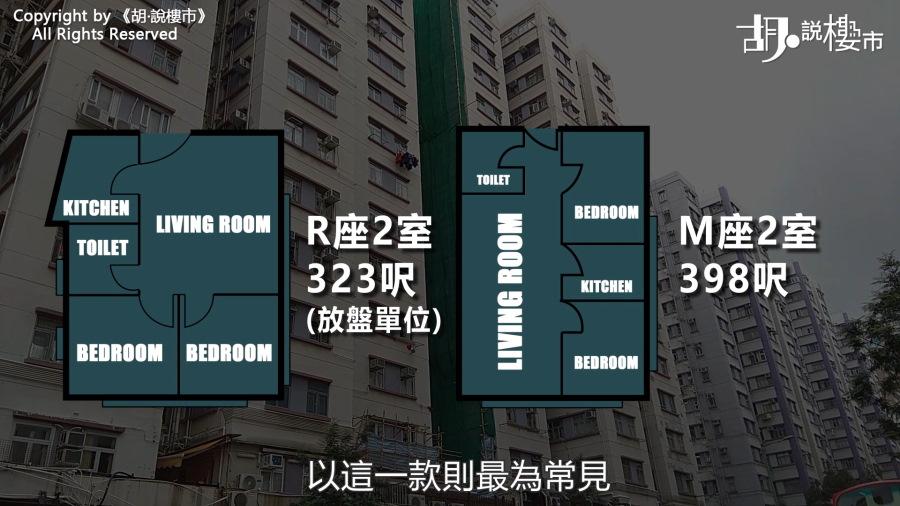 黃埔新村兩房平面圖