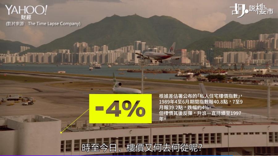 89年6月後本港樓價曾一季內調整4%