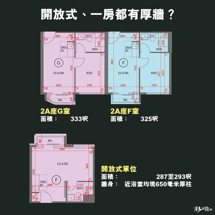 開放式、一房都有厚牆
