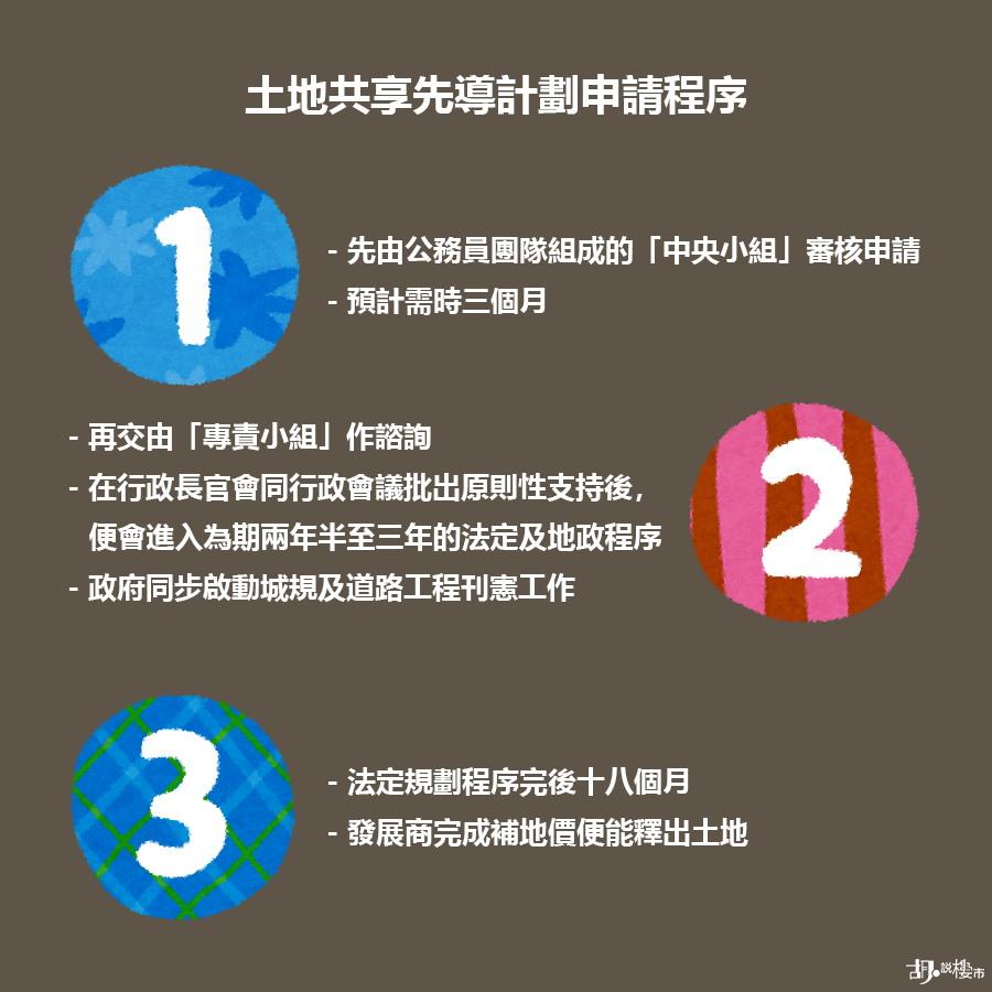 「先導計劃」申請程序分三個階段進行