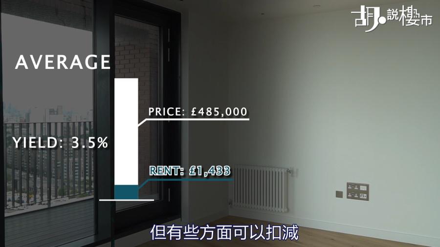 平均也收到月租1,433英鎊