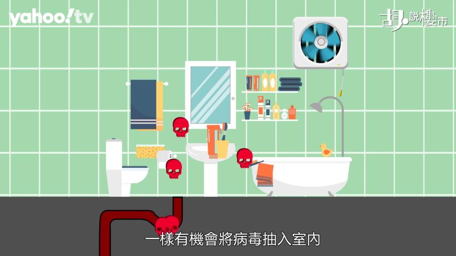啟動抽氣扇形成負氣壓,同時也有機會將病毒谷入室內。