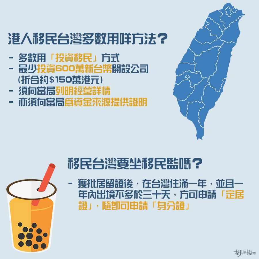 台灣投資移民方式