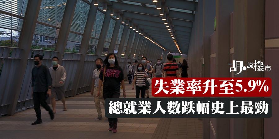 【香港經濟】失業率升至5.9%  總就業人數跌幅史上最勁