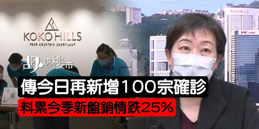 【新冠肺炎】傳今日再新增100宗確診,料累今季新盤銷情跌25%