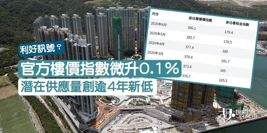 【利好訊號?】官方樓價指數微升0.1%,潛在供應量創逾4年新低
