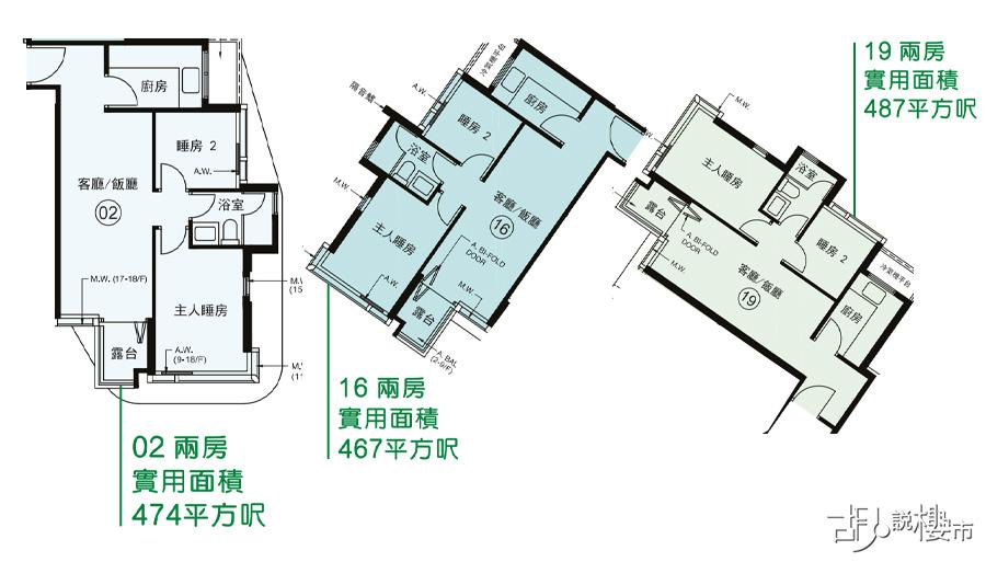 (左起)3座2室、3座16室、3座19室