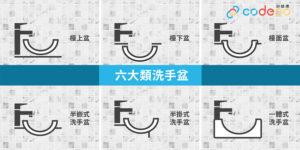 【浴室裝修設計】洗手盆六大種類、材質、購買注意事項