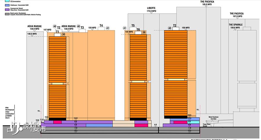 嘉里鴻基貨倉高度平面圖