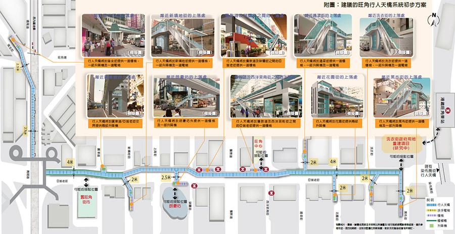 旺角道與洗衣街興建新的行人天橋系統
