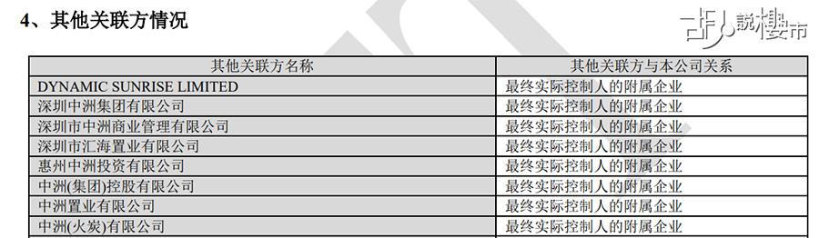 中洲置業為中洲控股的關聯公司